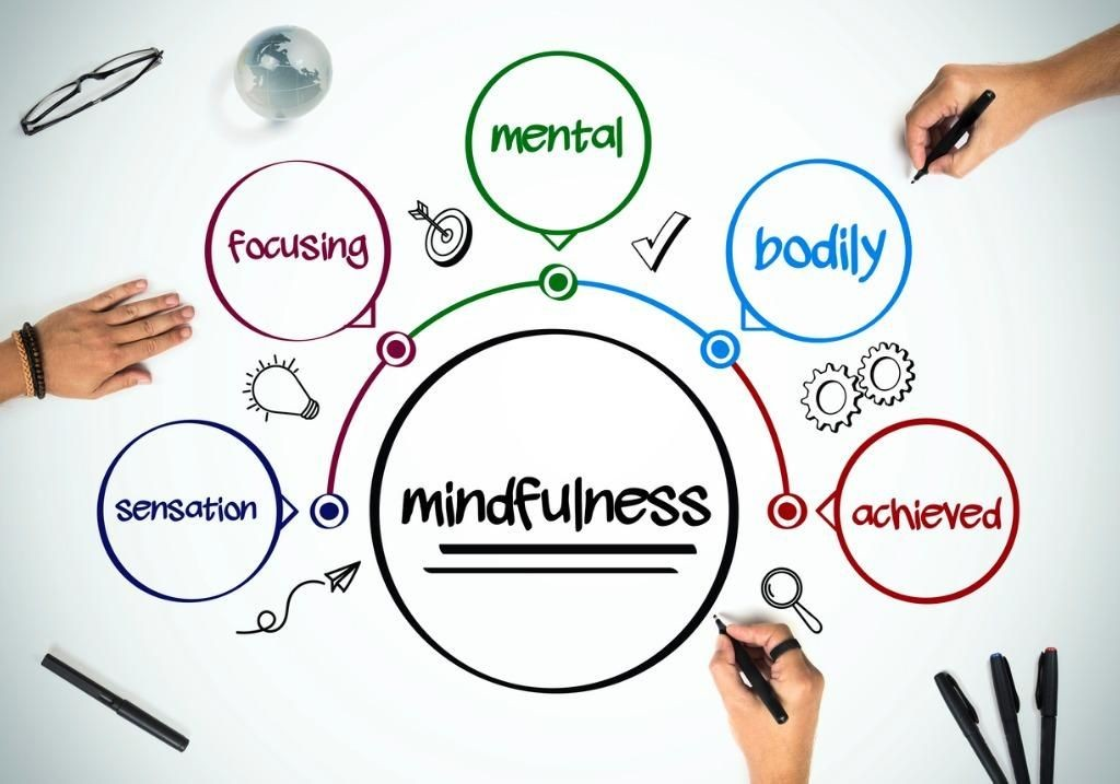 Make The Most of This Day (Mindfulness)
